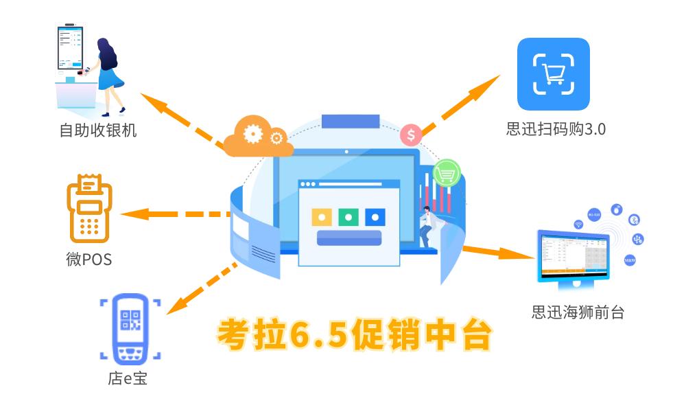 考拉6.5促销中台1.png